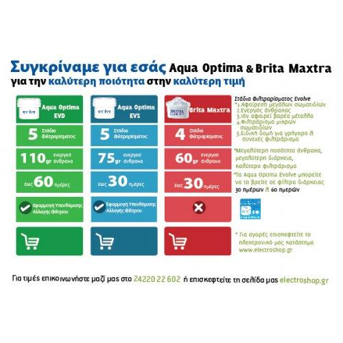 BRITA MAXTRA+ (New Model 2017) 3 ΤΕΜ Ανταλλακτικό Φίλτρο Νερού - 3 ΤΕΜΑΧΙΑ 101808